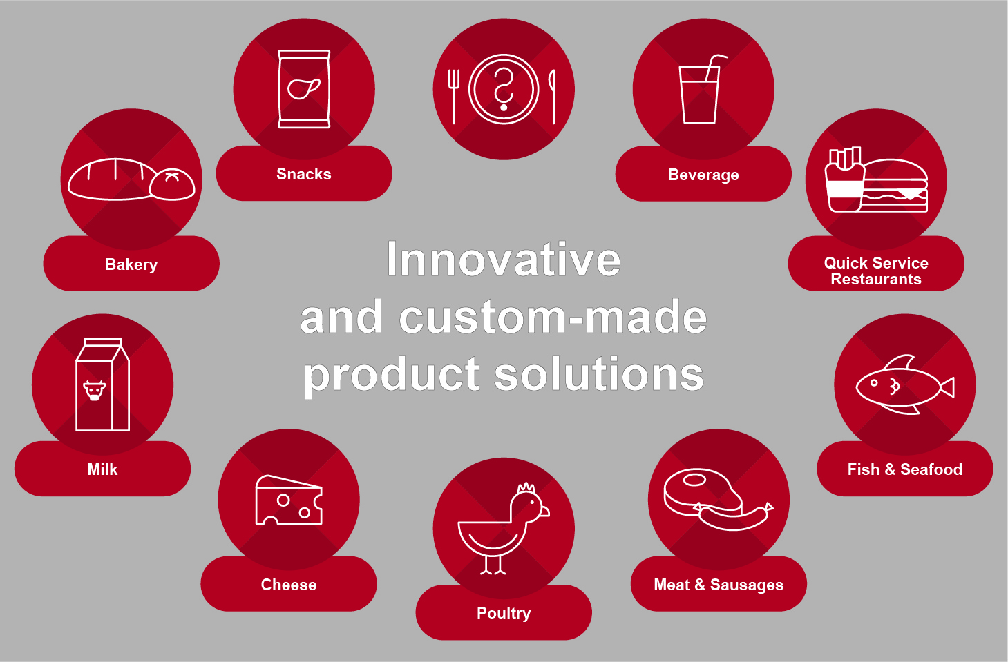 We are happy to support our customers in the industry in optimizing the degree of innovation, efficiency, durability and profit of their product range. Hela blends are customized to meet client´s specific needs in the industries
